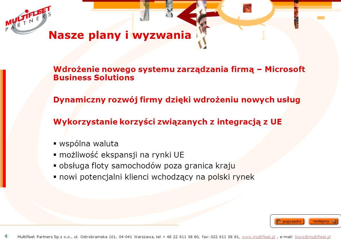 Nasze plany i wyzwania Wdrożenie nowego systemu zarządzania firmą – Microsoft Business Solutions.