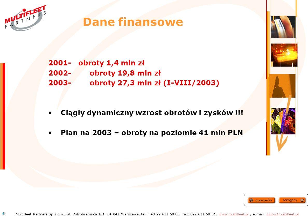 Dane finansowe - obroty 1,4 mln zł - obroty 19,8 mln zł