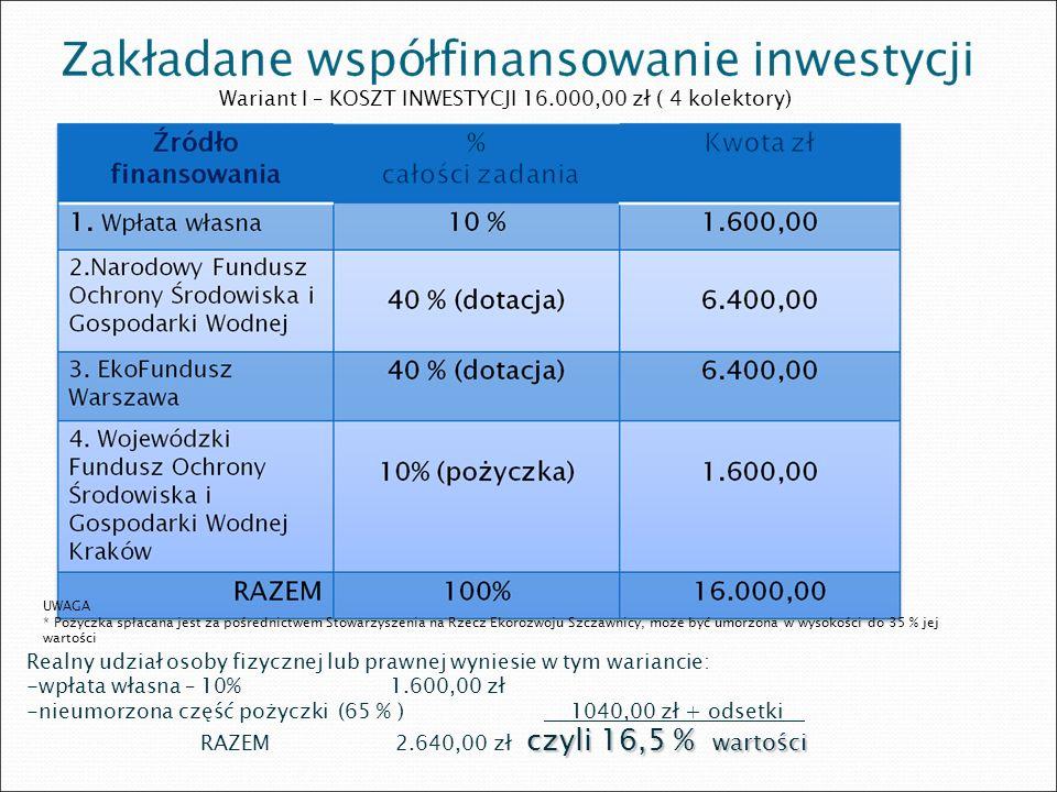 Wariant I – KOSZT INWESTYCJI 16.000,00 zł ( 4 kolektory)
