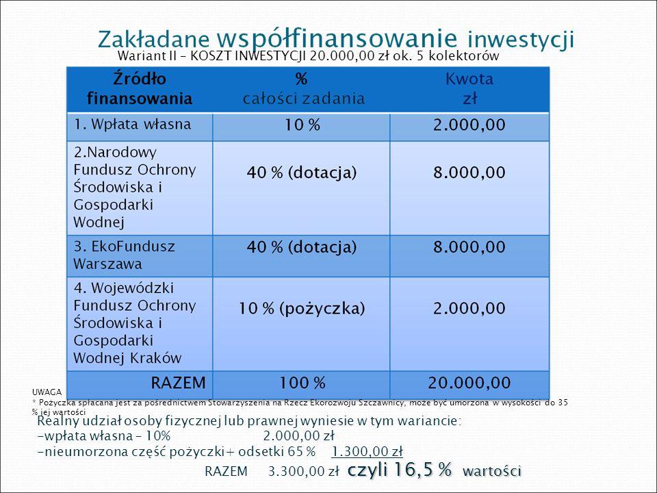 Wariant II – KOSZT INWESTYCJI 20.000,00 zł ok. 5 kolektorów