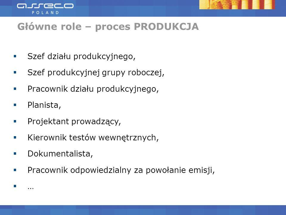 Główne role – proces PRODUKCJA