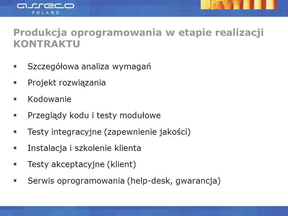 Produkcja oprogramowania w etapie realizacji KONTRAKTU
