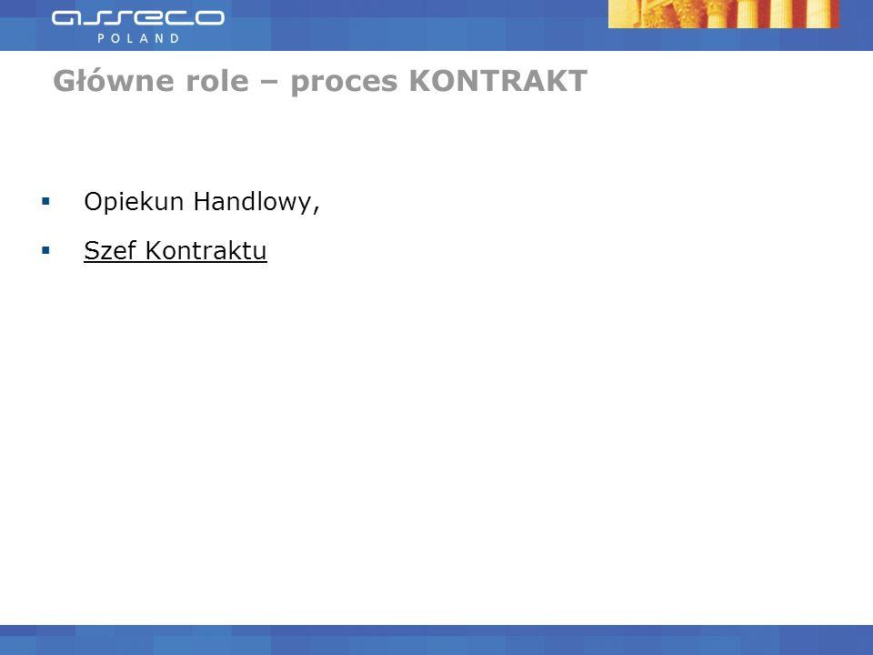 Główne role – proces KONTRAKT
