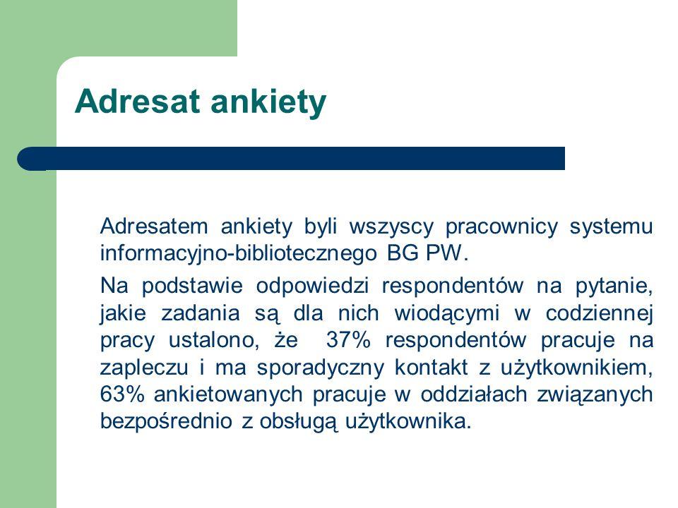 Adresat ankiety Adresatem ankiety byli wszyscy pracownicy systemu informacyjno-bibliotecznego BG PW.