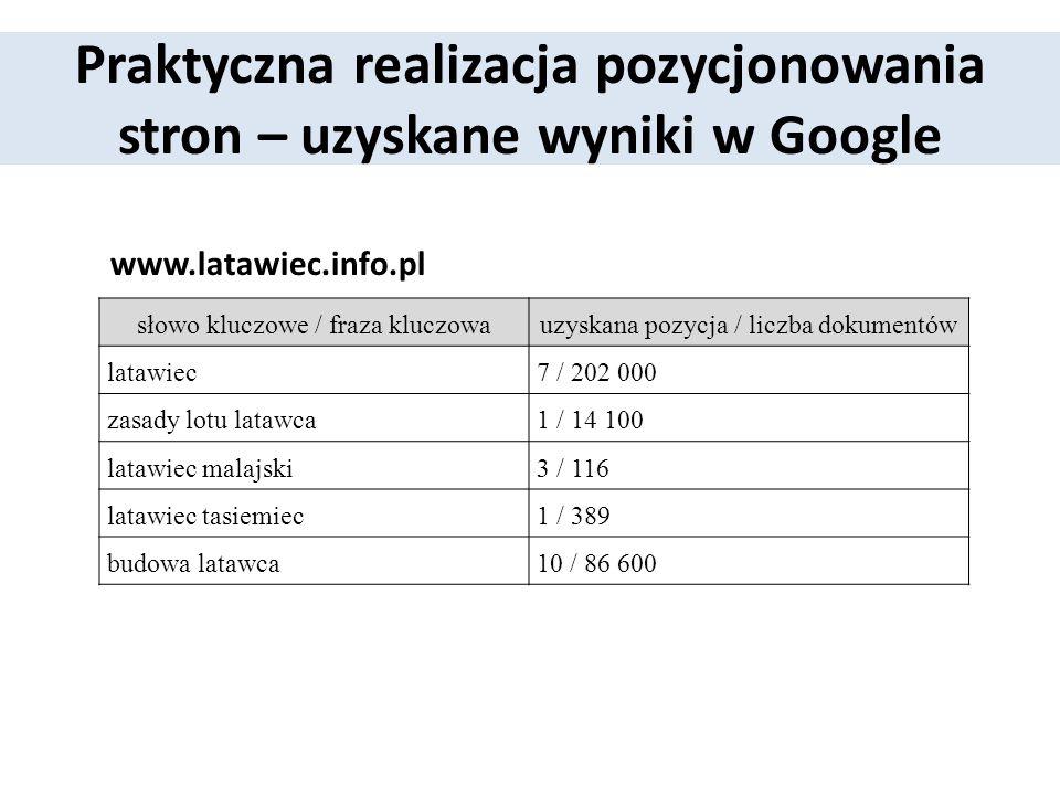 Praktyczna realizacja pozycjonowania stron – uzyskane wyniki w Google