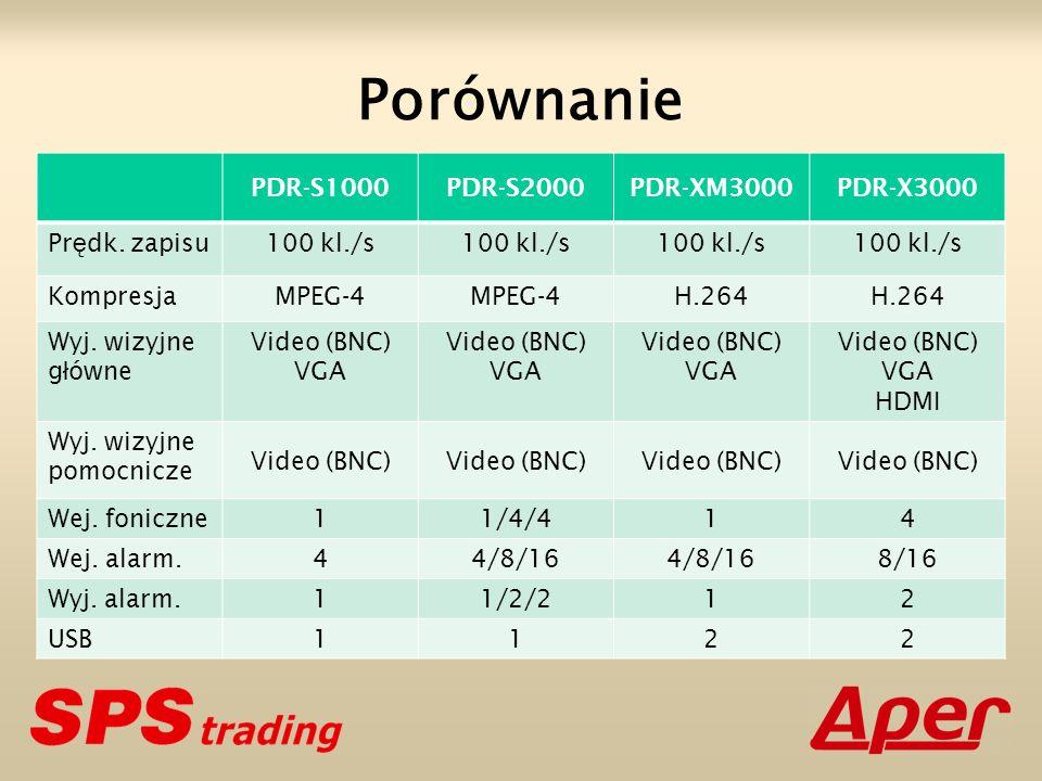 Porównanie PDR-S1000 PDR-S2000 PDR-XM3000 PDR-X3000 Prędk. zapisu