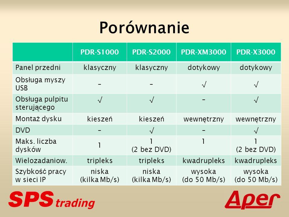 Porównanie PDR-S1000 PDR-S2000 PDR-XM3000 PDR-X3000 Panel przedni