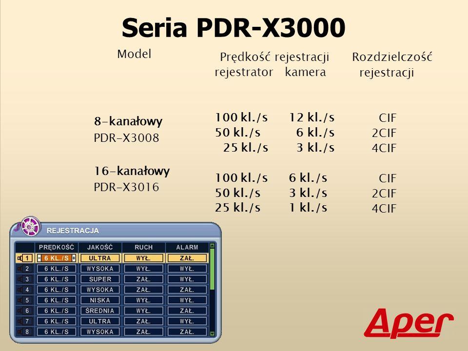 Seria PDR-X3000 Model 8-kanałowy PDR-X3008 16-kanałowy PDR-X3016