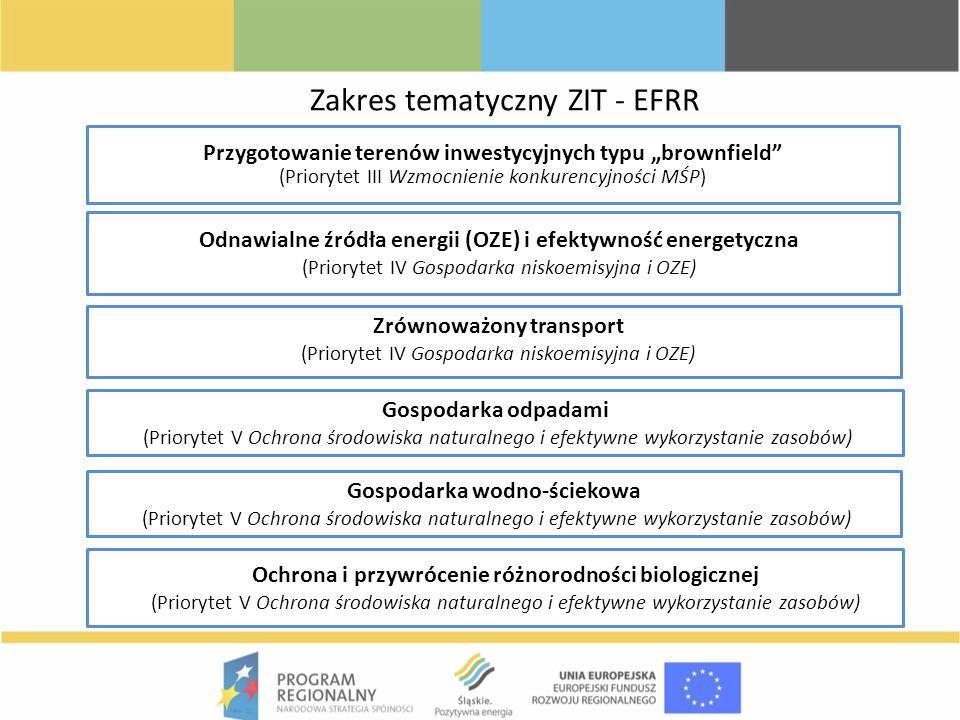 Zakres tematyczny ZIT - EFRR