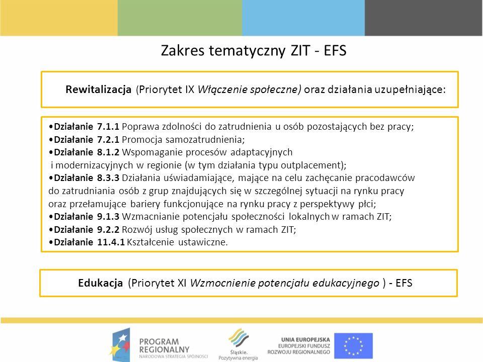 Zakres tematyczny ZIT - EFS