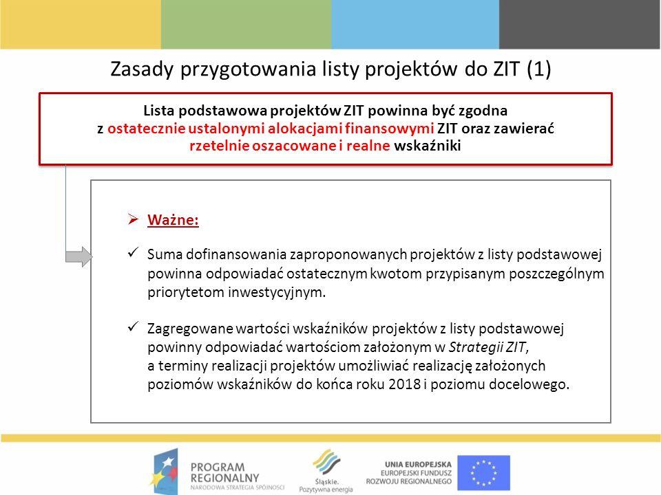 Zasady przygotowania listy projektów do ZIT (1)