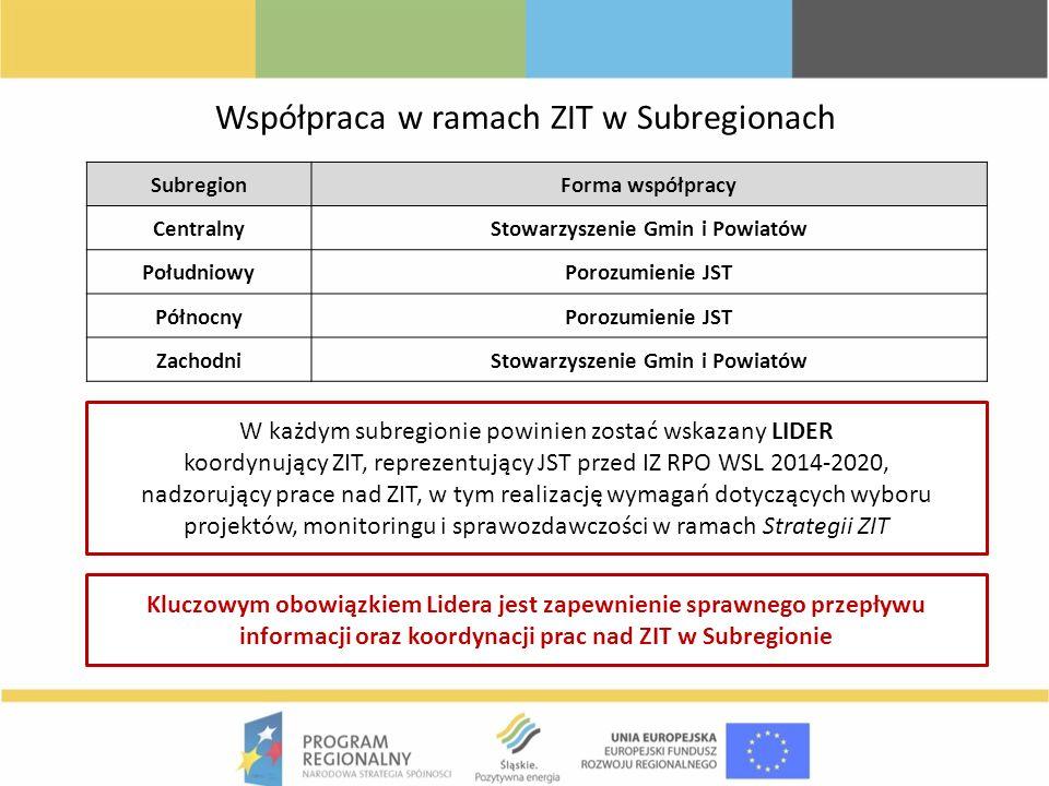 Współpraca w ramach ZIT w Subregionach