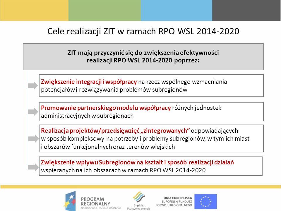 Cele realizacji ZIT w ramach RPO WSL 2014-2020
