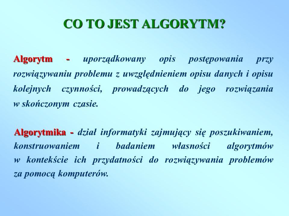 CO TO JEST ALGORYTM