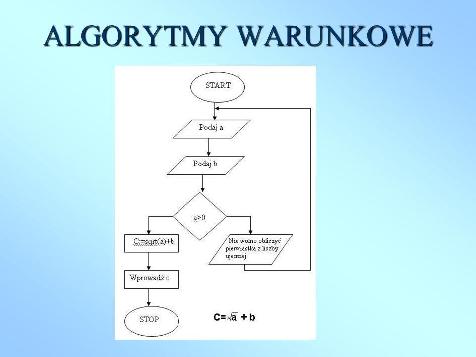 ALGORYTMY WARUNKOWE
