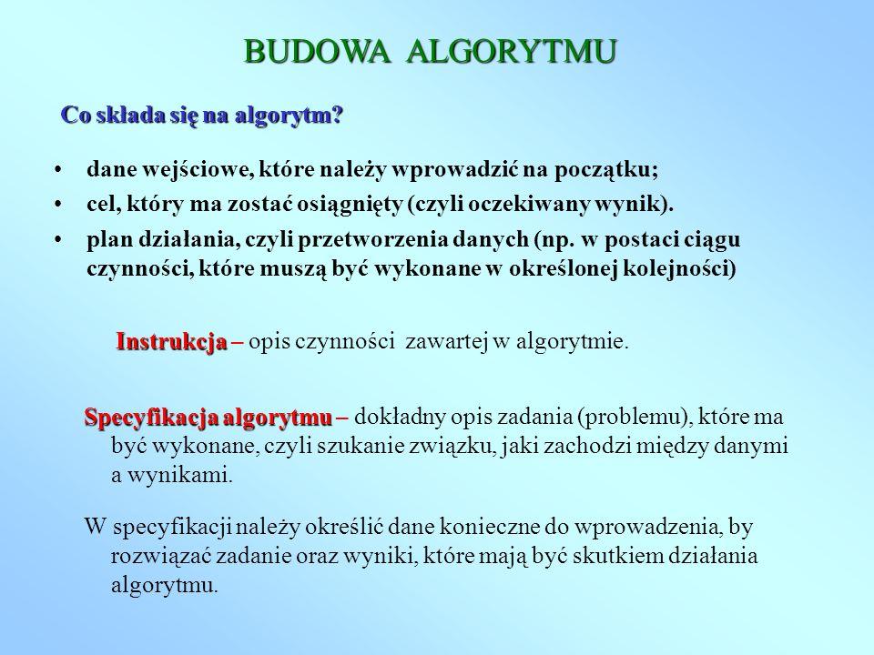BUDOWA ALGORYTMU Co składa się na algorytm
