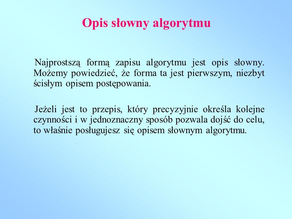 Opis słowny algorytmu