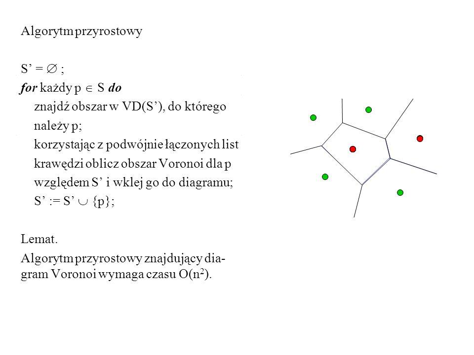 Algorytm przyrostowy S' =  ; for każdy p  S do. znajdź obszar w VD(S'), do którego. należy p; korzystając z podwójnie łączonych list.