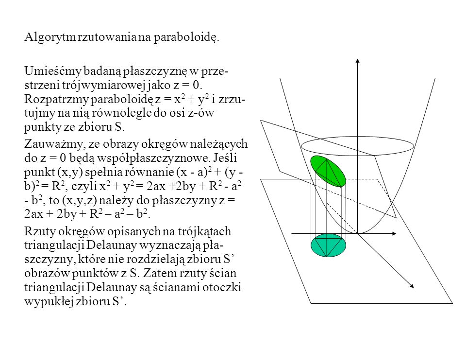Algorytm rzutowania na paraboloidę.