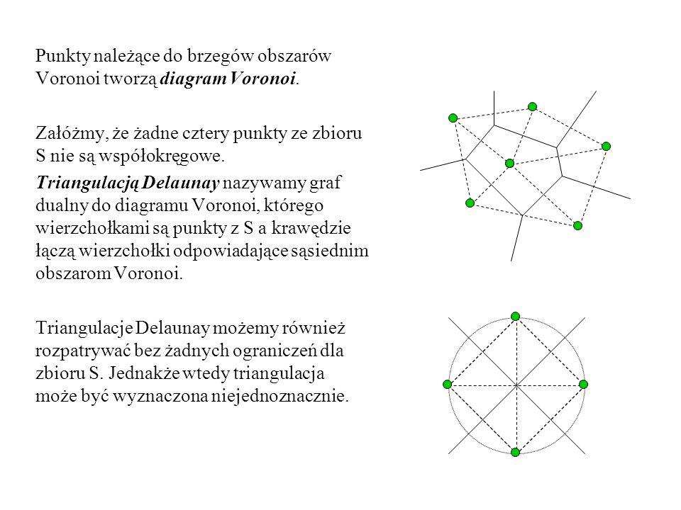 Punkty należące do brzegów obszarów Voronoi tworzą diagram Voronoi.