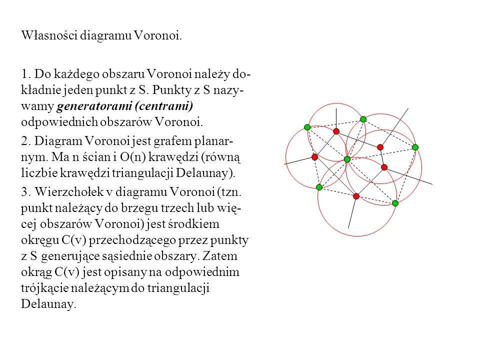 Własności diagramu Voronoi.