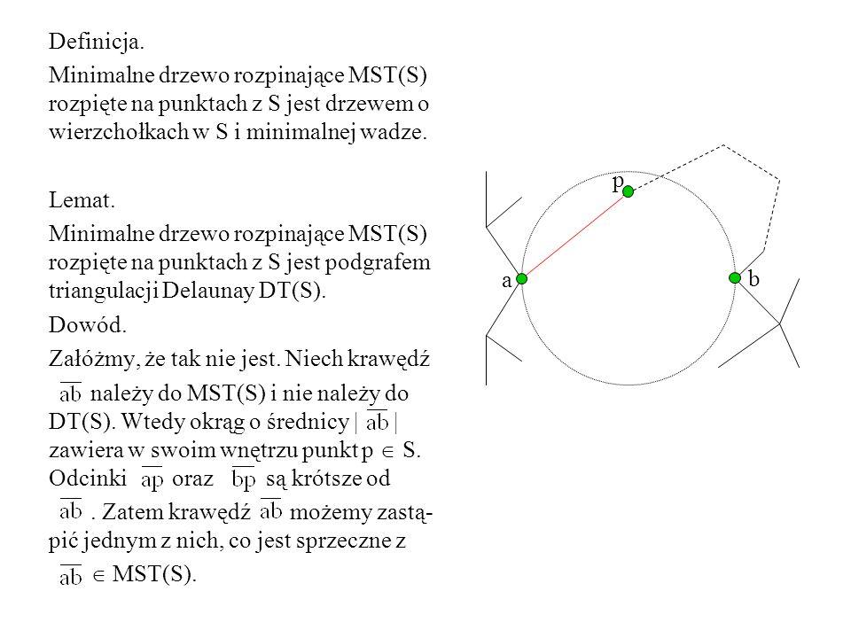 Definicja. Minimalne drzewo rozpinające MST(S) rozpięte na punktach z S jest drzewem o wierzchołkach w S i minimalnej wadze.