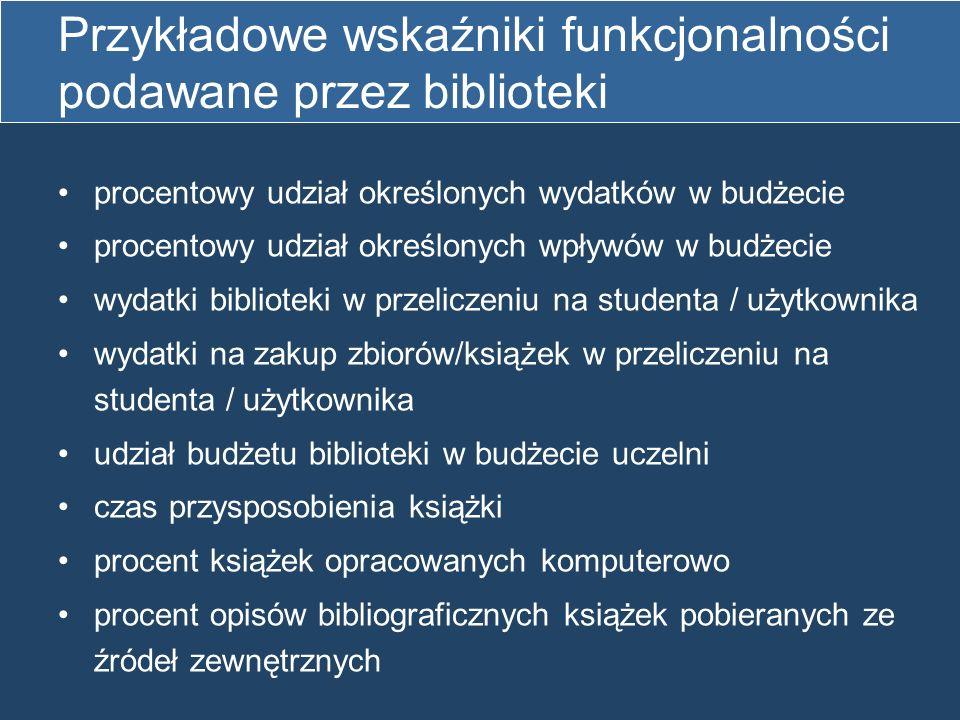 Przykładowe wskaźniki funkcjonalności podawane przez biblioteki