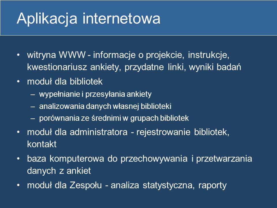 Aplikacja internetowa