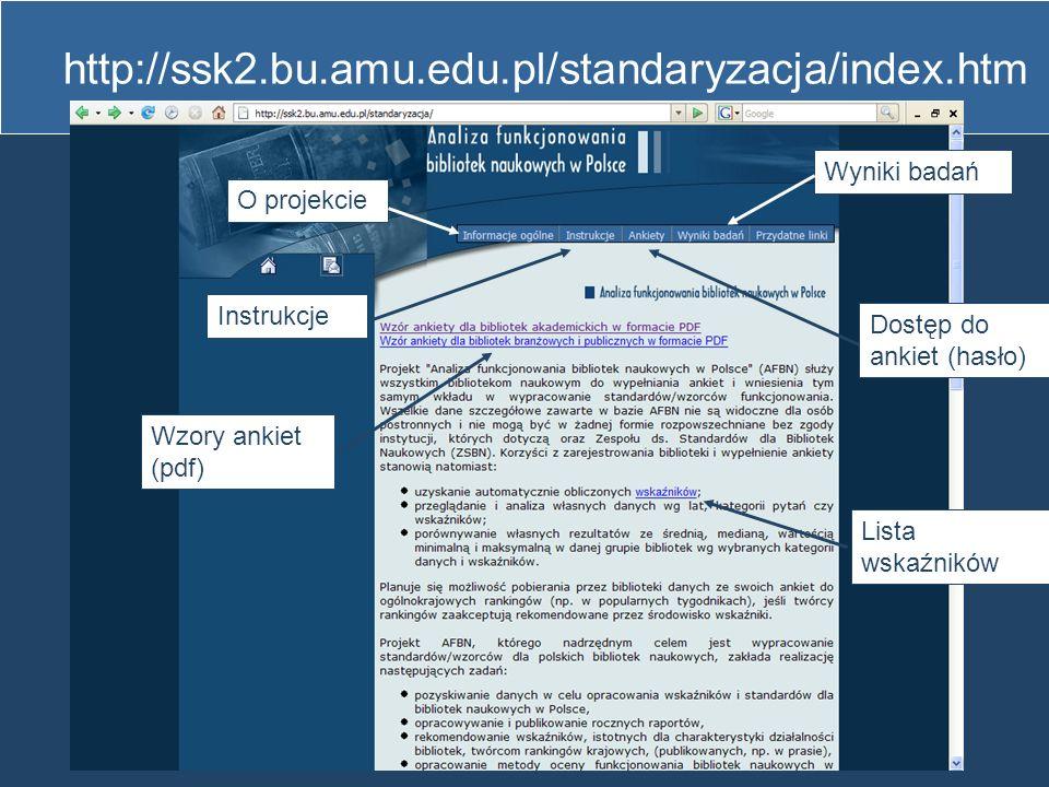 http://ssk2.bu.amu.edu.pl/standaryzacja/index.htm Wyniki badań