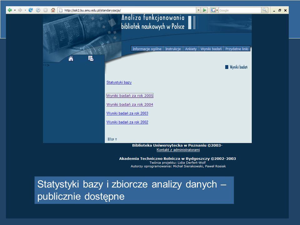 Statystyki bazy i zbiorcze analizy danych – publicznie dostępne