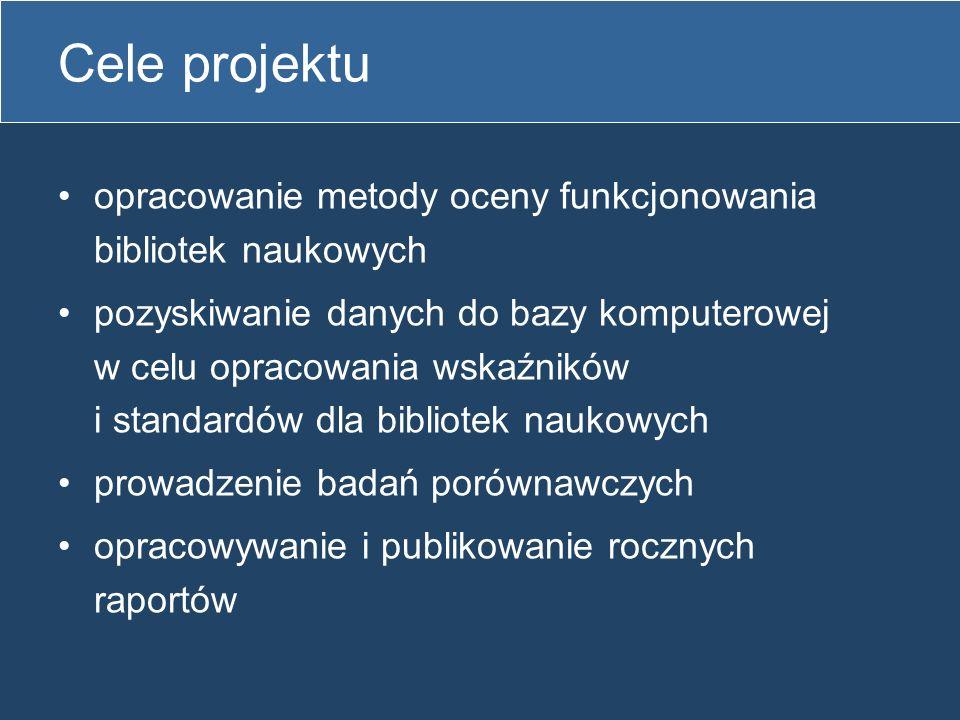 Cele projektu opracowanie metody oceny funkcjonowania bibliotek naukowych.