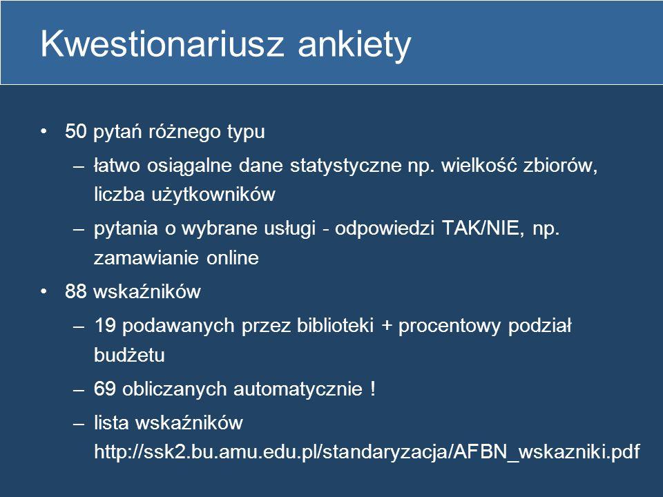 Kwestionariusz ankiety