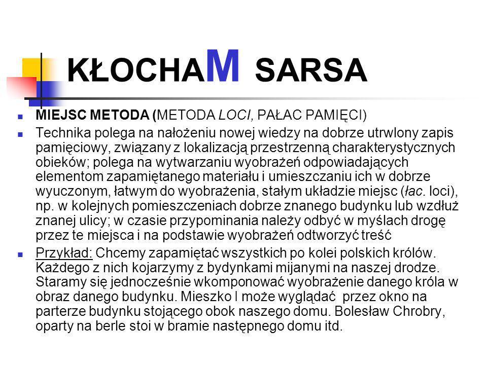 KŁOCHAM SARSA MIEJSC METODA (METODA LOCI, PAŁAC PAMIĘCI)