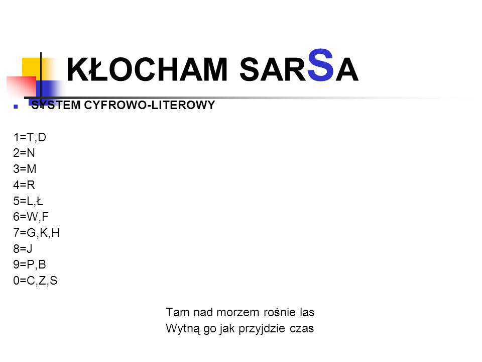 KŁOCHAM SARSA SYSTEM CYFROWO-LITEROWY 1=T,D 2=N 3=M 4=R 5=L,Ł 6=W,F