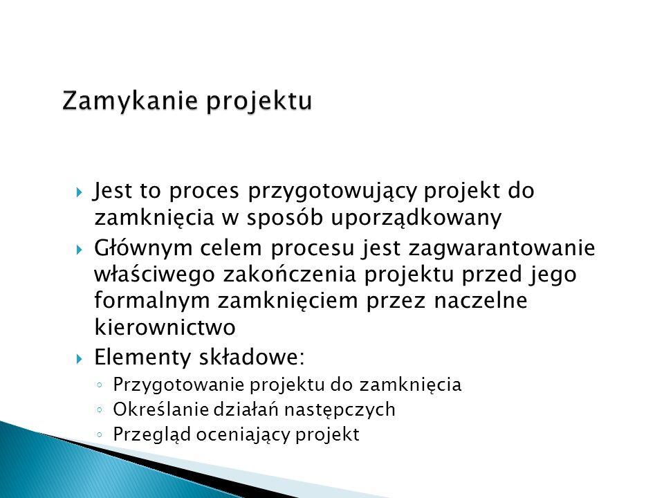 Zamykanie projektu Jest to proces przygotowujący projekt do zamknięcia w sposób uporządkowany.