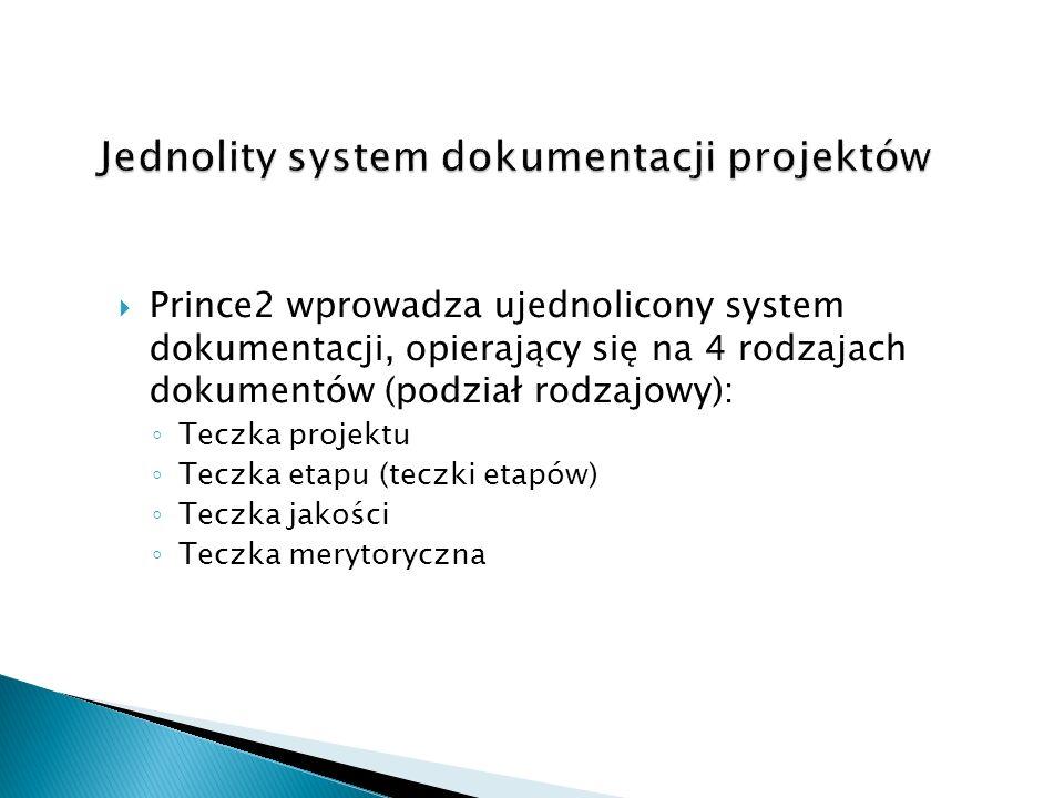 Jednolity system dokumentacji projektów
