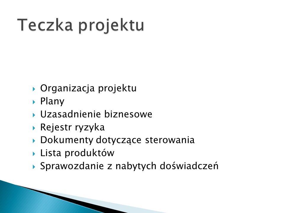 Teczka projektu Organizacja projektu Plany Uzasadnienie biznesowe