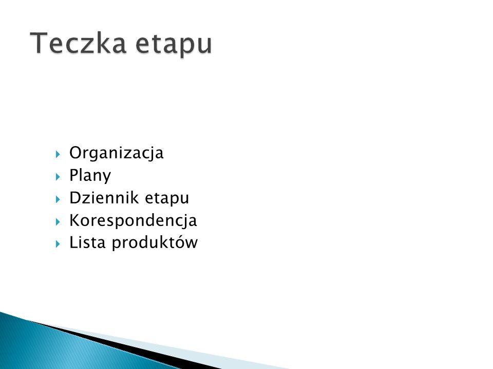 Teczka etapu Organizacja Plany Dziennik etapu Korespondencja