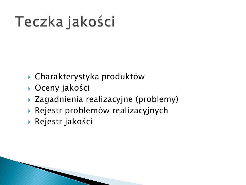 Teczka jakości Charakterystyka produktów Oceny jakości