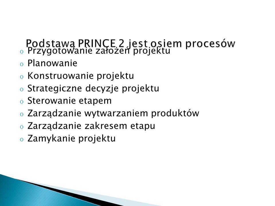 Podstawą PRINCE 2 jest osiem procesów
