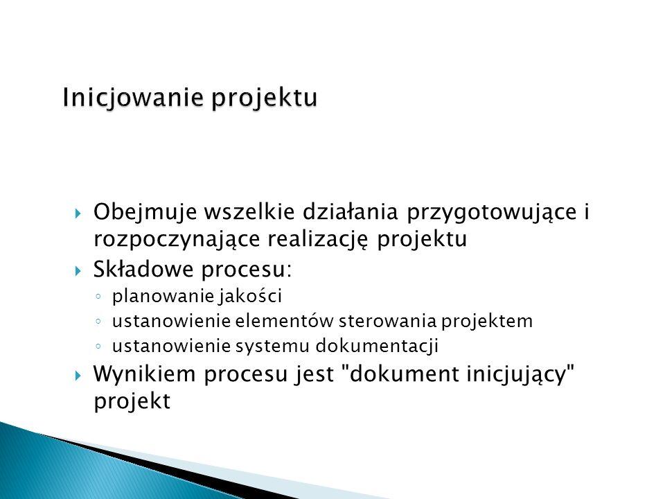 Inicjowanie projektu Obejmuje wszelkie działania przygotowujące i rozpoczynające realizację projektu.