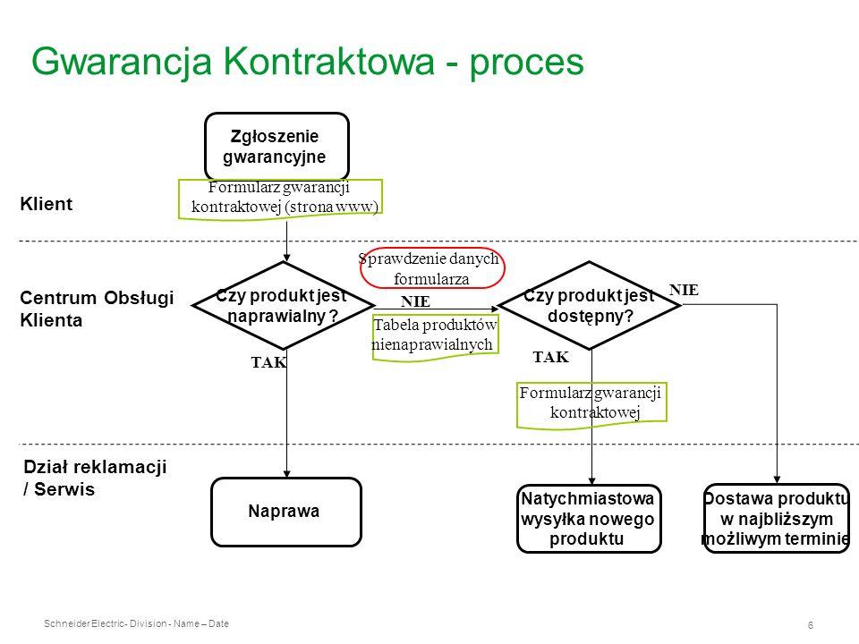 Gwarancja Kontraktowa - proces
