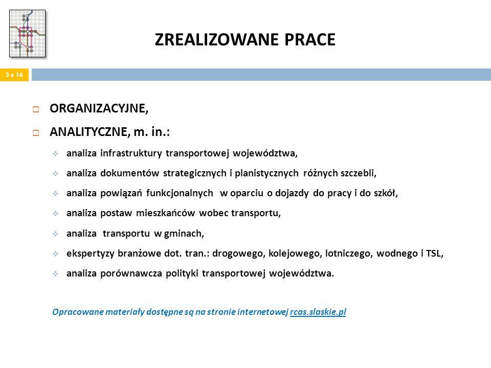 ZREALIZOWANE PRACE ORGANIZACYJNE, ANALITYCZNE, m. in.: