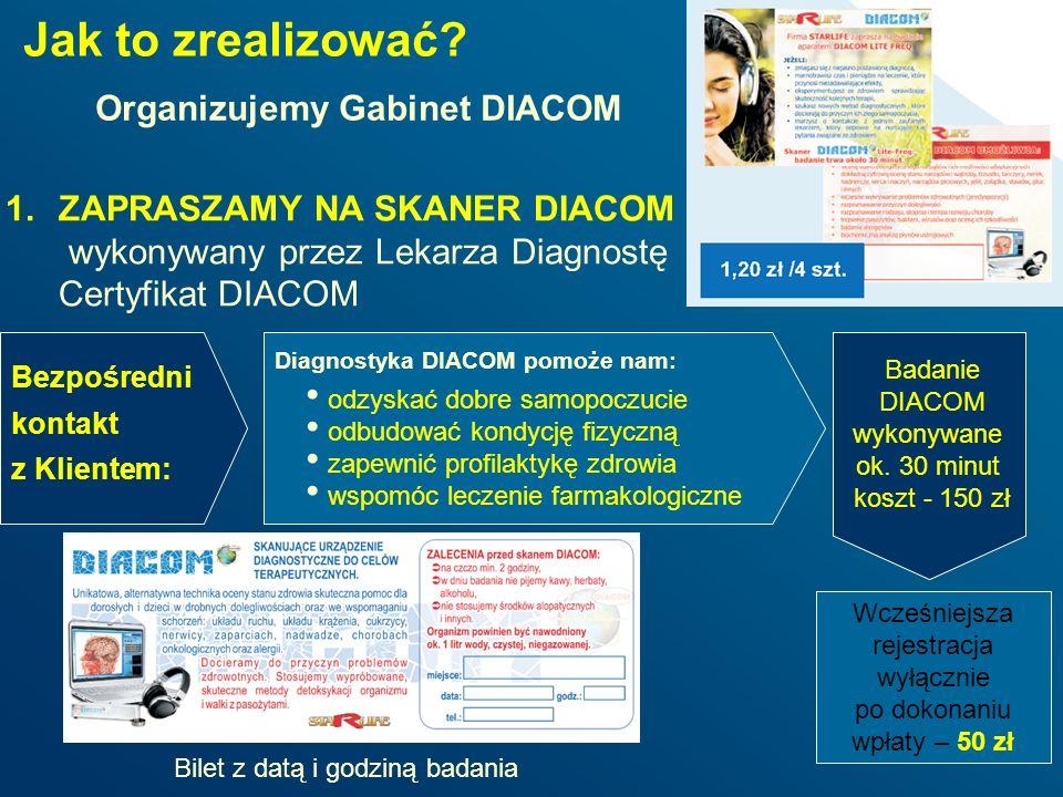 Jak to zrealizować Organizujemy Gabinet DIACOM