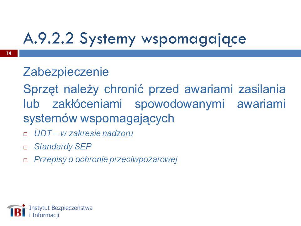 A.9.2.2 Systemy wspomagające