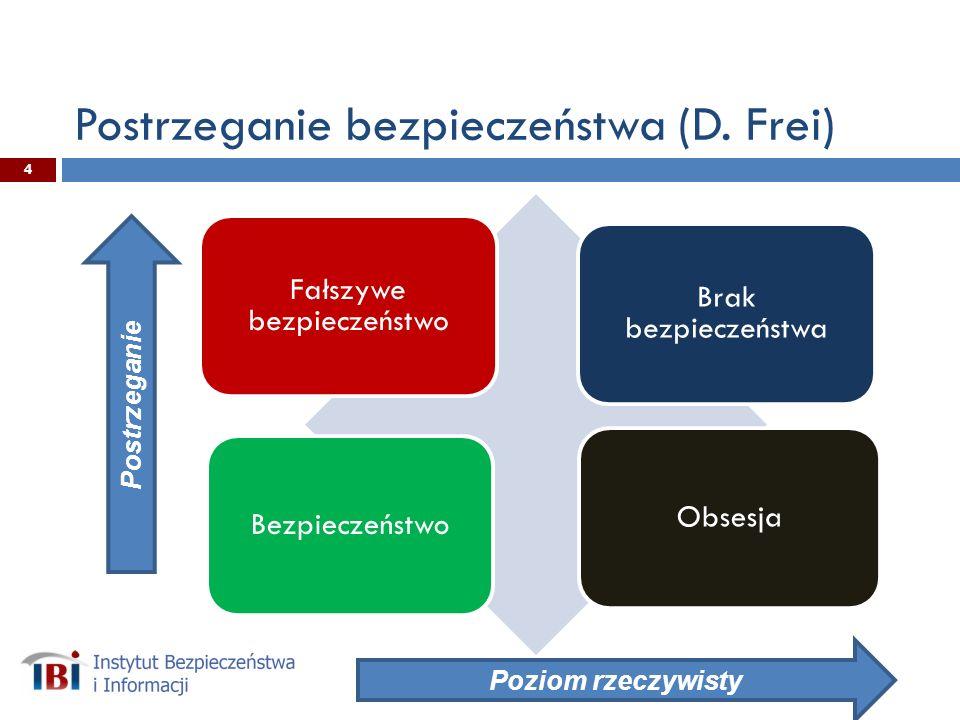 Postrzeganie bezpieczeństwa (D. Frei)