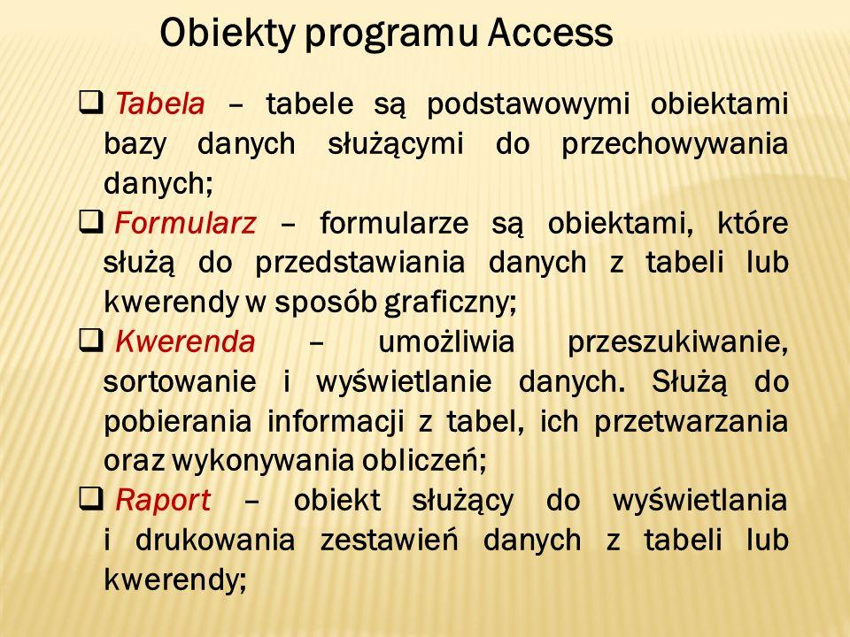 Obiekty programu Access
