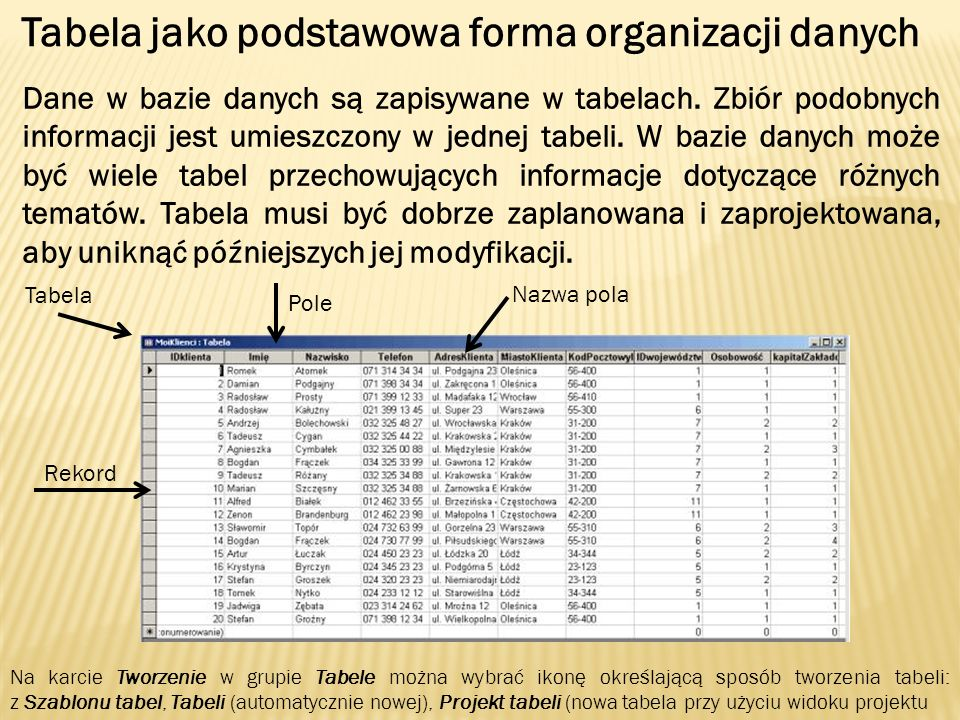 Tabela jako podstawowa forma organizacji danych