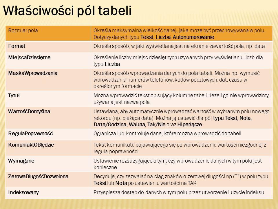 Właściwości pól tabeli