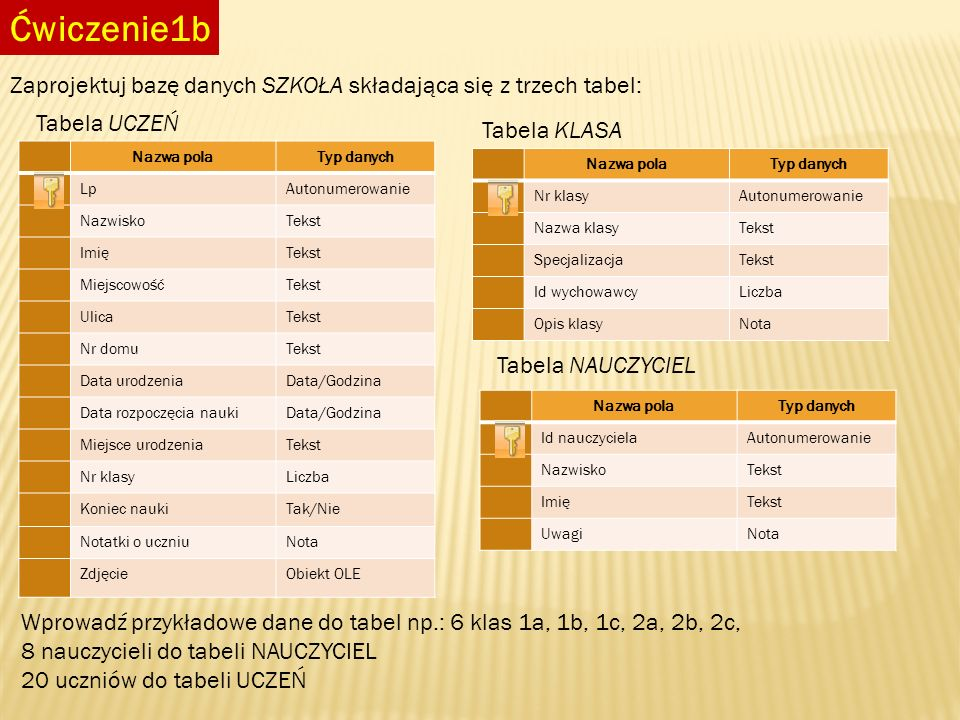 Ćwiczenie1b Zaprojektuj bazę danych SZKOŁA składająca się z trzech tabel: Tabela UCZEŃ. Tabela KLASA.